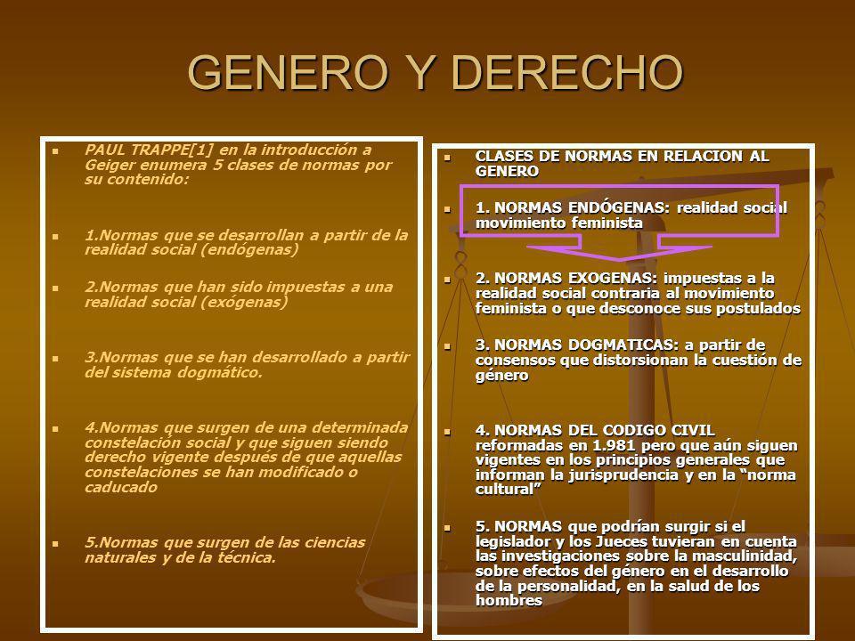 GENERO Y DERECHO PAUL TRAPPE[1] en la introducción a Geiger enumera 5 clases de normas por su contenido: